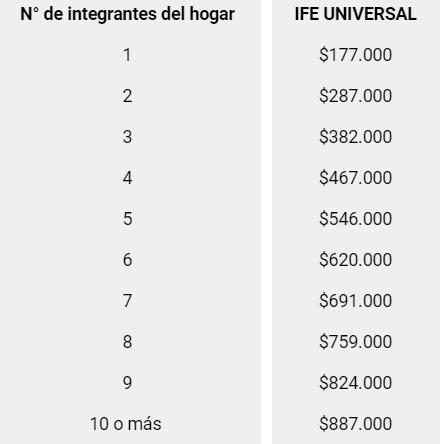 IFE UNIVERSAL